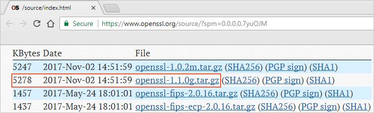 OpenSSLDownload