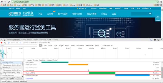 阿里云虚拟主机从共享版升级到了独享版变慢的原因